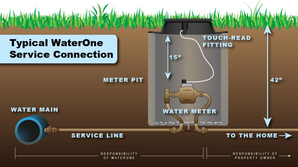 Meter Pit Illustration2